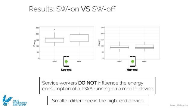 Ivano Malavolta VRIJE UNIVERSITEIT AMSTERDAM Results: SW-on VS SW-off Low-end High-end Smaller difference in the high-end ...