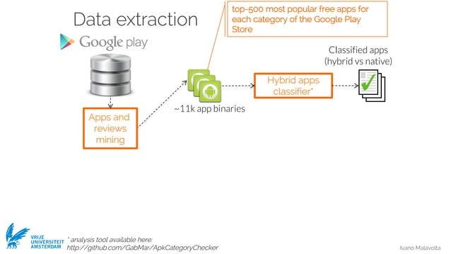 Ivano Malavolta VRIJE UNIVERSITEIT AMSTERDAM Data extraction Classified apps (hybrid vs native) Hybrid apps classifier* to...
