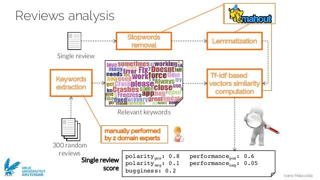 Ivano Malavolta VRIJE UNIVERSITEIT AMSTERDAM Reviews analysis Stopwords removal manually performed by 2 domain experts Sin...