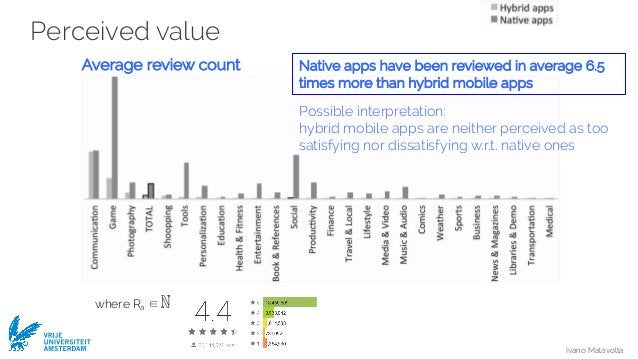 Ivano Malavolta VRIJE UNIVERSITEIT AMSTERDAM Perceived value Average review count where Ra ∈ ℕ Native apps have been revie...