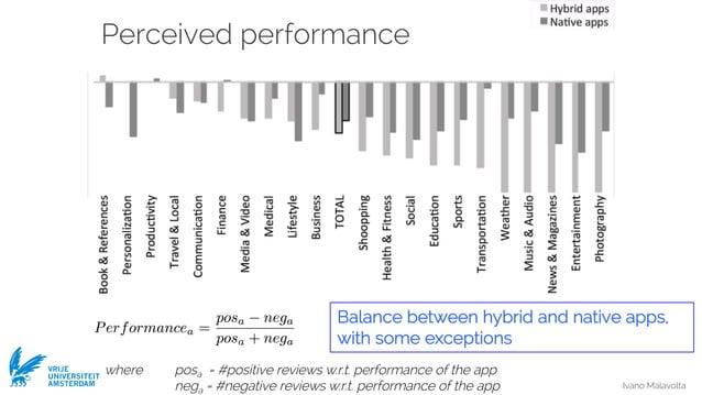 Ivano Malavolta VRIJE UNIVERSITEIT AMSTERDAM Perceived performance where posa = #positive reviews w.r.t. performance of th...