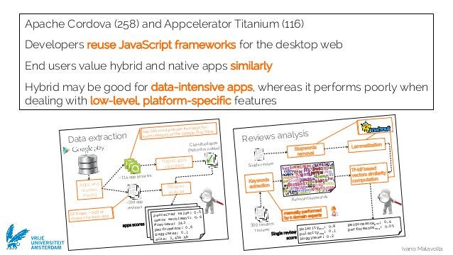 Ivano Malavolta VRIJE UNIVERSITEIT AMSTERDAM Data extraction Classified apps (hybrid vs native) Hybrid apps classifiers Rev...