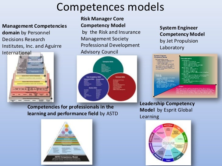 competency mapping in automobile industry Code sort table listing the units of competency related to this training automotive industry manufacturing - training package details - training.