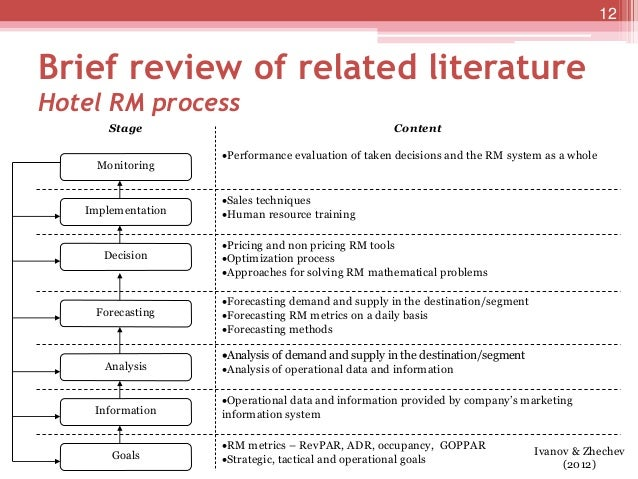 review of related literature about inventory Free essays on foreign and local literature and studies about inventory chapter 2 review of related literature this chapter presented a review of.