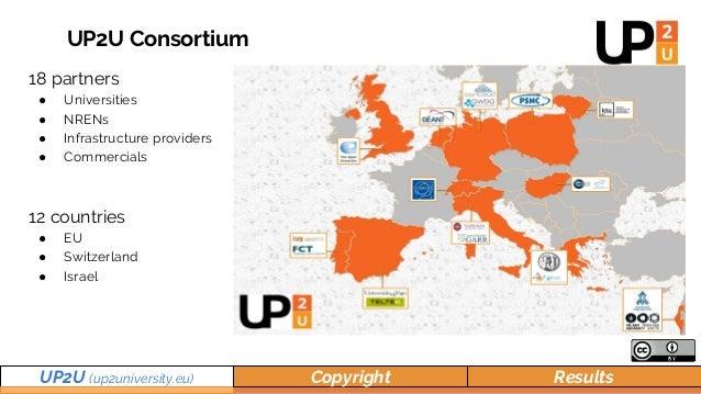 UP2U Consortium 18 partners ● Universities ● NRENs ● Infrastructure providers ● Commercials 12 countries ● EU ● Switzerlan...