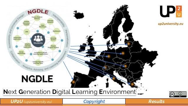 UP2U (up2university.eu) Copyright Results Next Generation Digital Learning Environment NGDLE