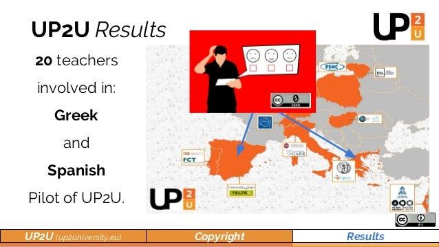 UP2U (up2university.eu) Copyright Results UP2U Results 20 teachers involved in: Greek and Spanish Pilot of UP2U.