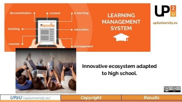 Innovative ecosystem adapted to high school. UP2U (up2university.eu) Copyright Results