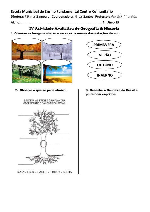 Escola Municipal de Ensino Fundamental Centro Comunitário Diretora: Fátima Sampaio Coordenadora: Nilva Santos Professor: A...