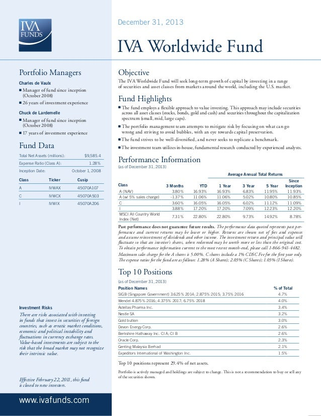 December 31, 2013  IV Worldwide Fund A Portfolio Managers  Objective  Charles de Vaulx  The IVA Worldwide Fund will seek l...