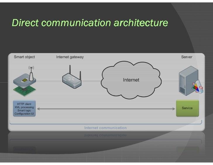 Direct communication architecture
