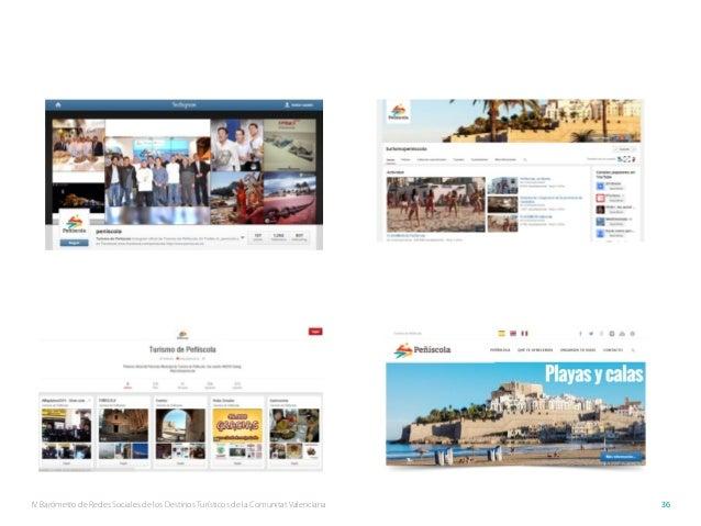 IV Barómetro de Redes Sociales de los Destinos Turísticos de la Comunitat Valenciana 36