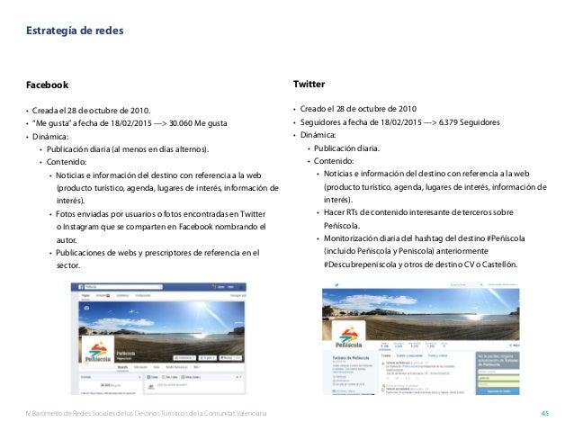 IV Barómetro de Redes Sociales de los Destinos Turísticos de la Comunitat Valenciana 45 Facebook • Creada el 28 de octubr...