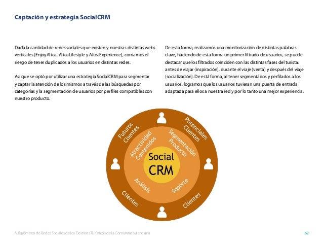 IV Barómetro de Redes Sociales de los Destinos Turísticos de la Comunitat Valenciana 62 Captación y estrategia SocialCRM D...