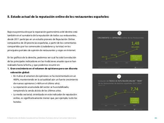 IV Barómetro de Redes Sociales de los Destinos Turísticos de la Comunitat Valenciana 66 II. Estado actual de la reputación...