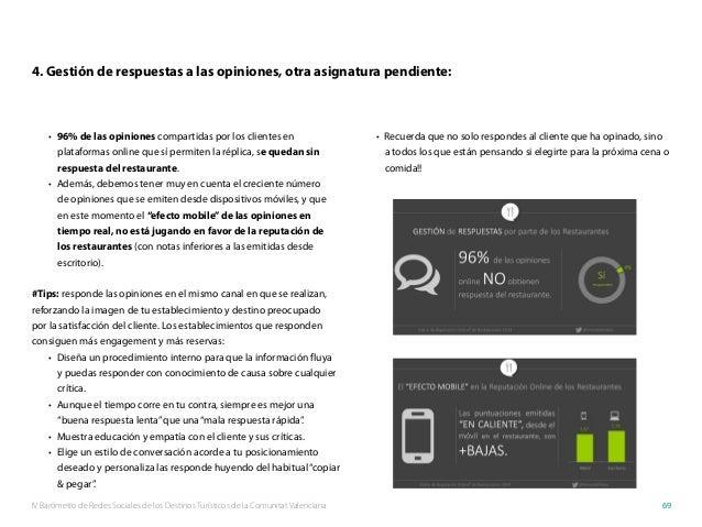 IV Barómetro de Redes Sociales de los Destinos Turísticos de la Comunitat Valenciana 69 • 96% de las opiniones compartida...