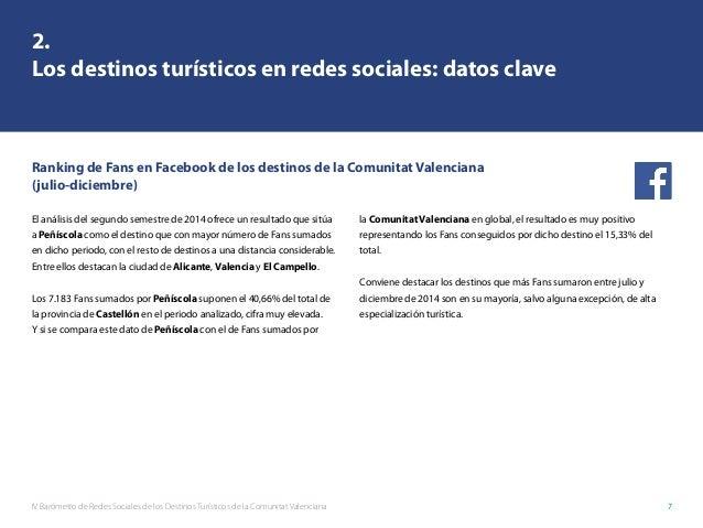 IV Barómetro de Redes Sociales de los Destinos Turísticos de la Comunitat Valenciana 7 2. Los destinos turísticos en redes...