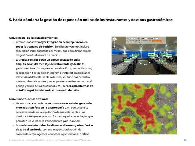 IV Barómetro de Redes Sociales de los Destinos Turísticos de la Comunitat Valenciana 70 5. Hacia dónde va la gestión de re...