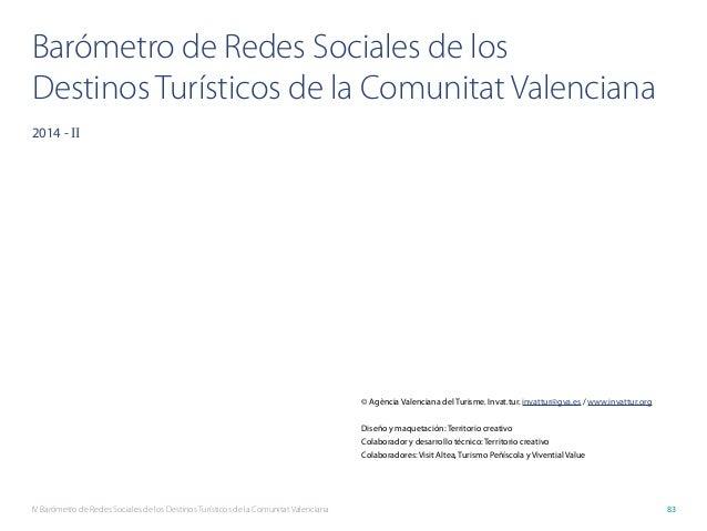 IV Barómetro de Redes Sociales de los Destinos Turísticos de la Comunitat Valenciana 83 Barómetro de Redes Sociales de los...