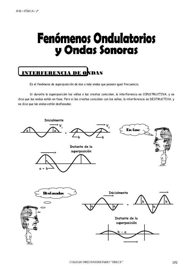 IVB / FÍSICA / 2º  INTERFERENCIA DE ONDAS  Es el fenómeno de superposición de dos o más ondas que poseen igual frecuencia....