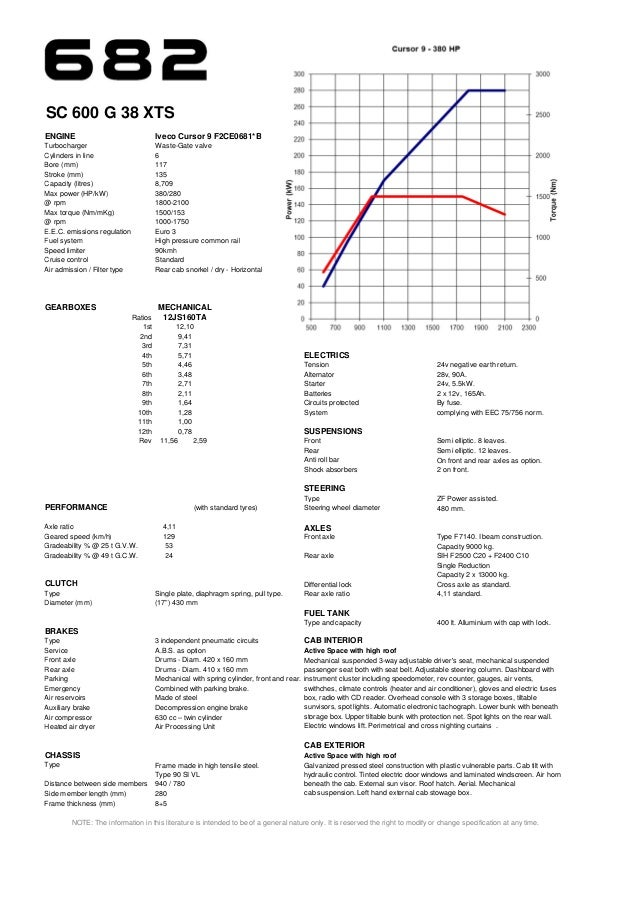Iveco Tech Specification