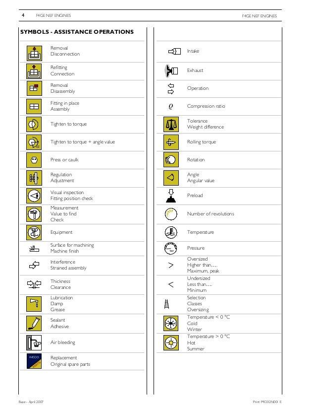 iveco workshop manual 14 638?cb=1396355114 iveco workshop manual iveco 75e15 wiring diagram at bayanpartner.co