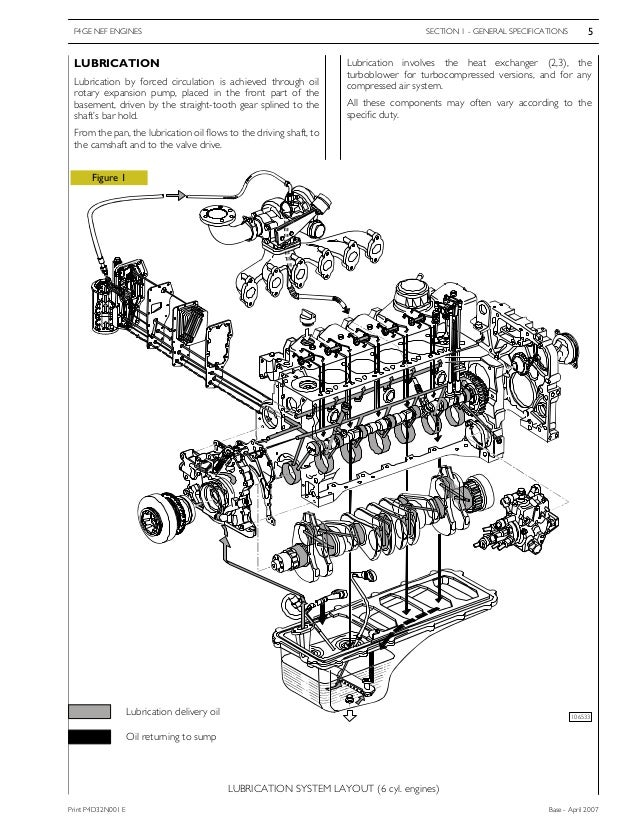 ford tractor engine diagram