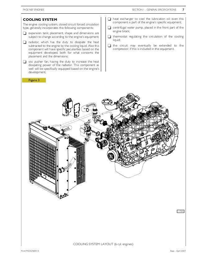 iveco workshop manual rh slideshare net 4 Cylinder Fuel System Diagram Outboard Fuel System Diagram
