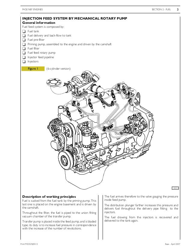 iveco workshop manual rh slideshare net Carbureted Fuel System Diagram Carbureted Engine Fuel System Diagram