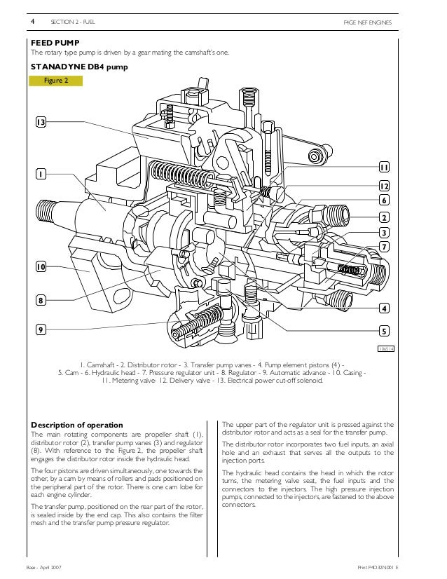iveco workshop manual rh slideshare net Residential Electrical Wiring Diagrams Light Switch Wiring Diagram
