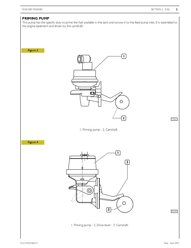 iveco engine fuel system diagrams all wiring diagram data Enigne Tobing Fuel System iveco engine fuel system diagrams wiring diagrams drag race fuel system diagram iveco engine fuel system diagrams
