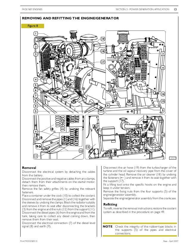 Manual Motor Iveco Cursor