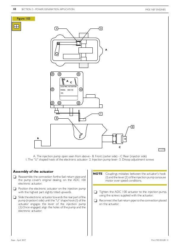 iveco workshop manual rh slideshare net Basic Boat Wiring Diagram Garmin Striker Wiring-Diagram 4