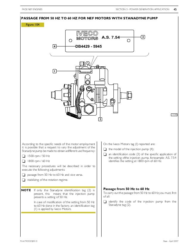 iveco engine wiring schematic wiring automotive wiring diagrams rh sayyal co Basic Boat Wiring Diagram Marine Amp Wiring