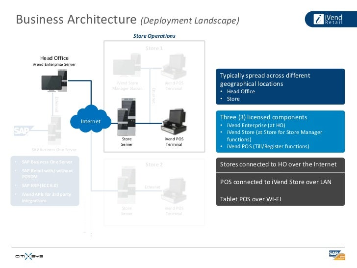 Ivend Retail For Sap Business One Product Presentation