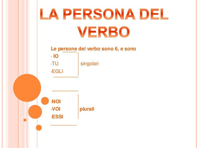 Conosciuto I verbi desirèe LU47
