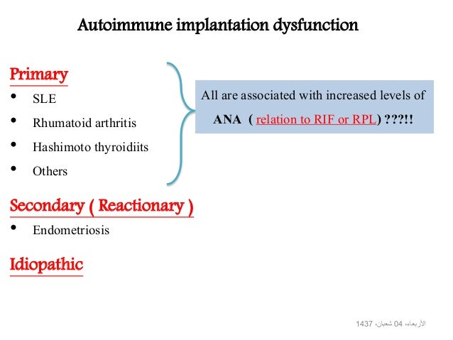 implantation dysfunction treatment