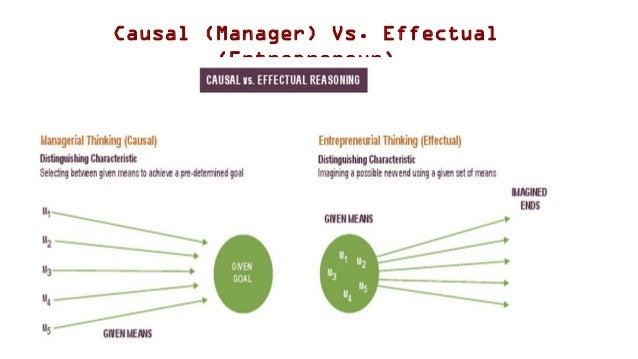 Causal (Manager) Vs. Effectual (Entrepreneur)