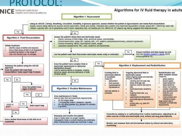 Types iv fluids ppt to pdf