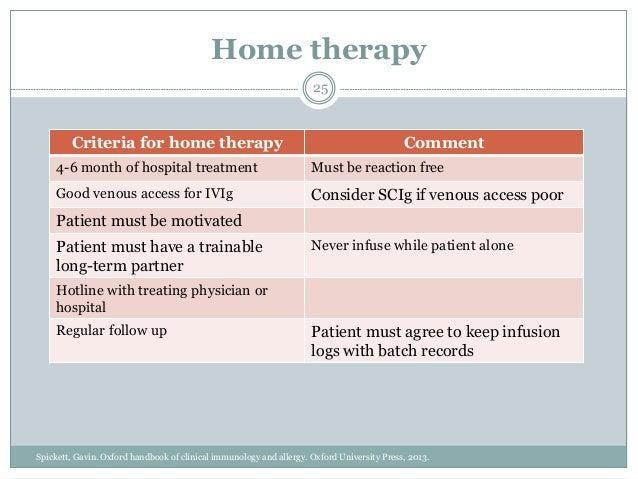 Intravenous immunoglobulin therapy (IVIG)
