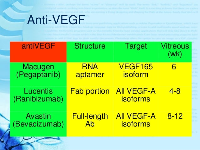 Image Result For Anti Vegf In Diabetic Retinopathy