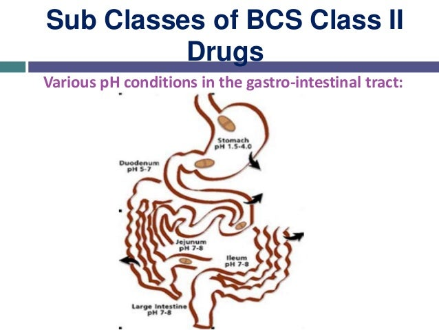 Sub Classes of BCS Class II Drugs  Class IIa Drugs  Drugs are insoluble at gastric pH & soluble at intestinal pH  At in...