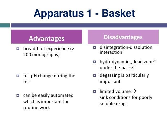 Apparatus 1 - Basket