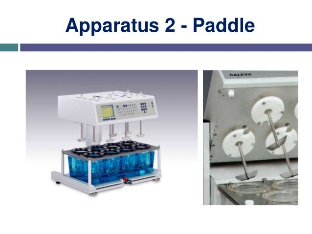  Useful for • tablets • beads • controlled release formulations  Standard Volume • 200-250 mL per station Apparatus 3 – ...