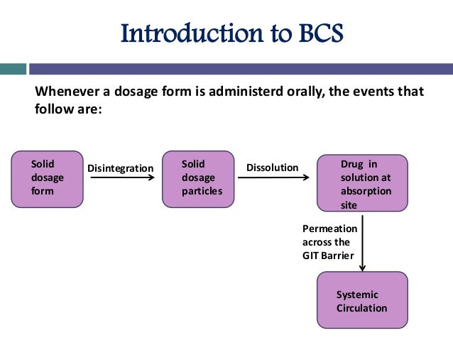 Introduction to BCS Whenever a dosage form is administerd orally, the events that follow are: Solid dosage form Disintegra...
