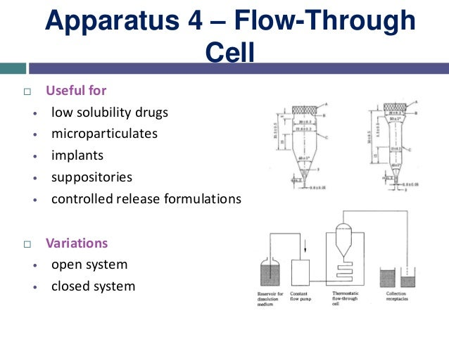 Apparatus 4 – Flow-Through Cell CELL TYPES