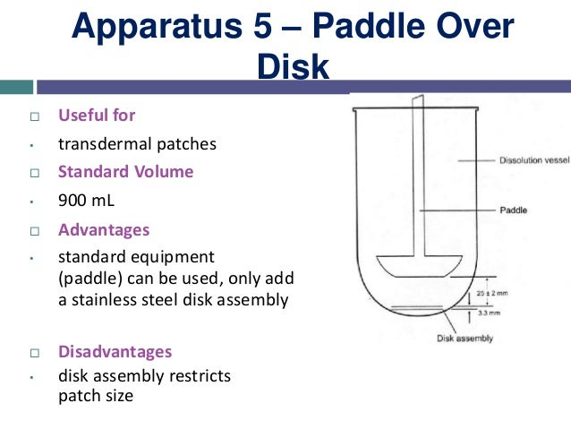  Useful for • transdermal patches  Similar to apparatus 1  Instead of basket, a stainless steel cylinder holds the samp...