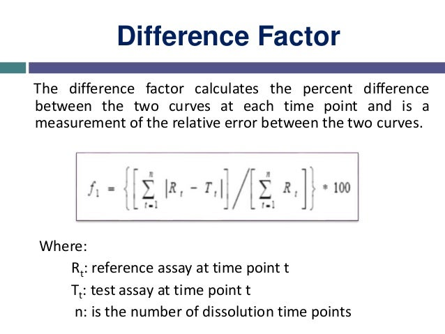 f1 Equation:  approximates the error between two curves  % Error is zero when the test & reference profiles are identica...