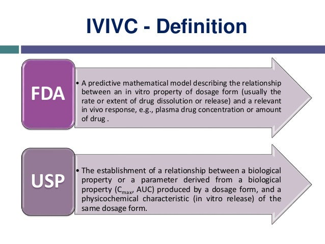  If a valid correlation of in vitro dissolution is established with in vivo performance of the formulation then it can be...
