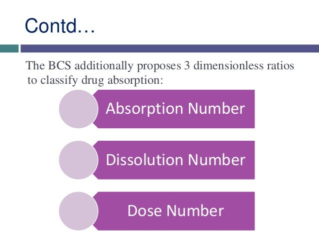 Absorption Number (An)  Defined as the ratio of the mean residence time of the drug in GIT to the mean absorption time. ...